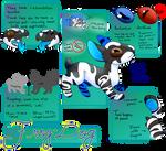 FrogDog - Specie Guide (Closed Specie)