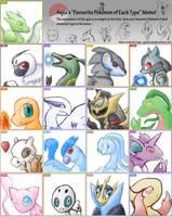 Kaida's Pokemon Meme by KaidaTheDragon