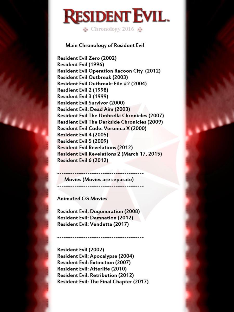 Resident Evil Chronology By Nightphoenix2 On Deviantart