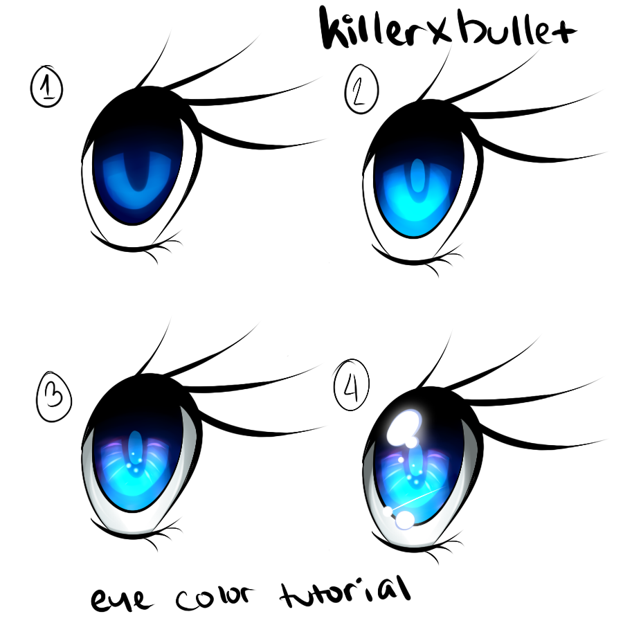 Eye coloring tutorial by killerXbullet on DeviantArt