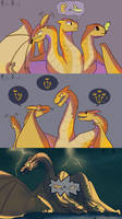King Ghidorah through out the years
