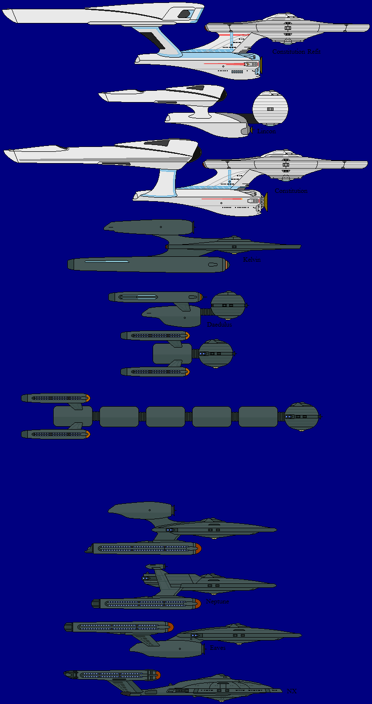 ENT to JJ Chronology by JohnnyMuffintop