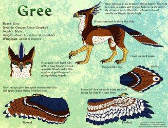 Gree Reference Sheet