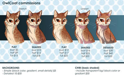 Commission Prices Guide