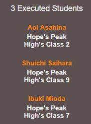 6th Death