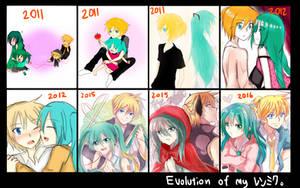 Evolution of how I draw LenMiku by HaiperKun