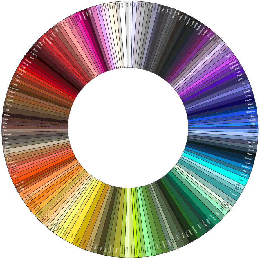 Flightrising New Color Wheel By Isellahowler Da5s3iq