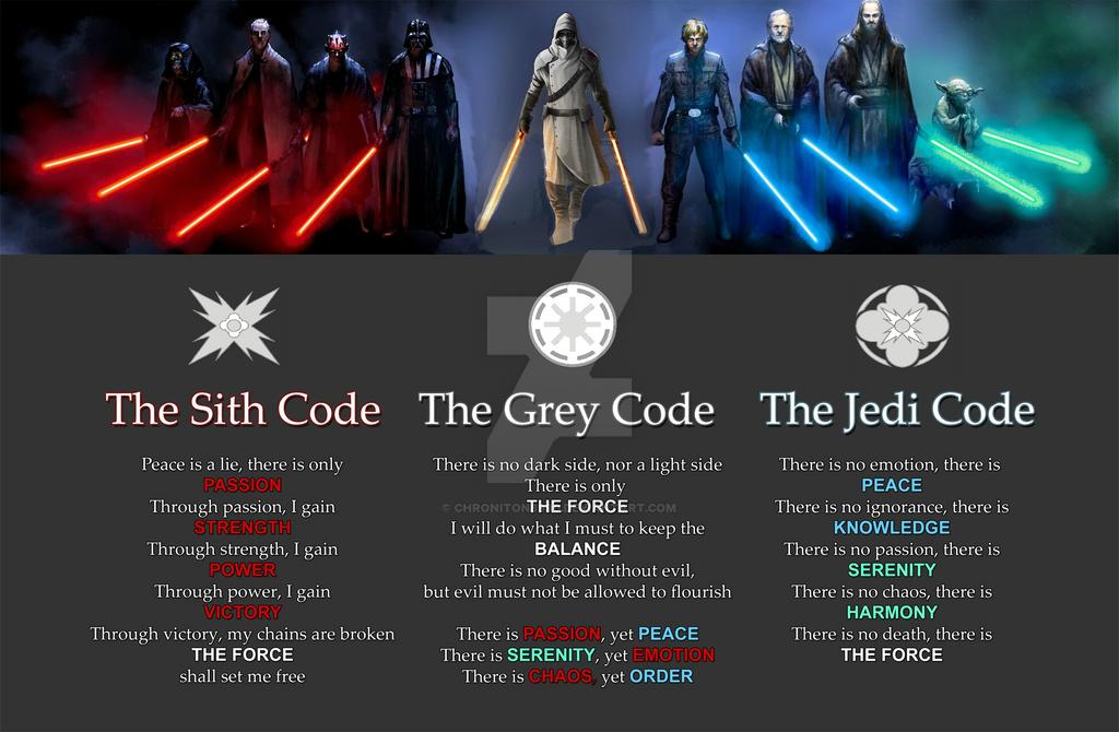 Star Wars The Grey Code Symbol Correction By Chroniton8990 On Deviantart