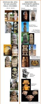 Estatuas de San Agustin - comparacion continental
