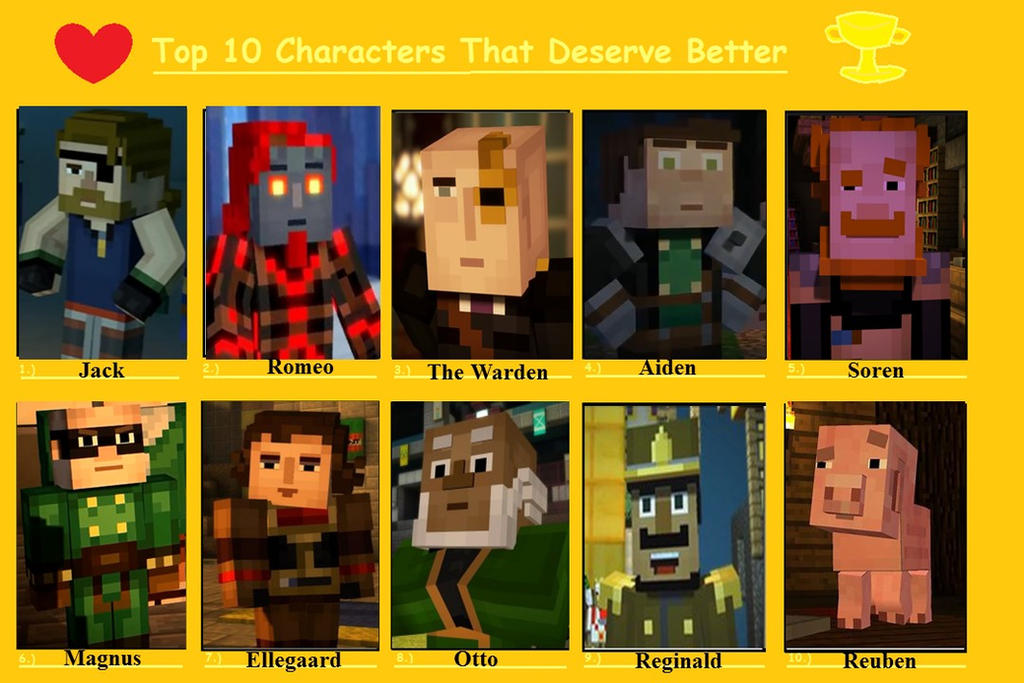 mcsm_characters_who_deserve_better_by_mariosonicfan16 dbza9wl mcsm characters who deserve better by mariosonicfan16 on deviantart