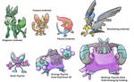 Upcoming Fakemon 3