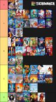 Disney Movies Tiermaker