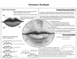 Portraiture-The Mouth by aaronverzatt