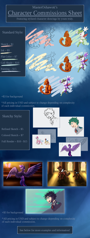 Character Commissions Sheet by MasterOshawott