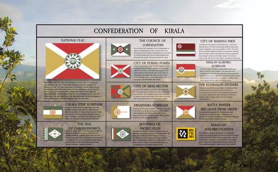 Confederation of Kirala / Confederacion de Kirala
