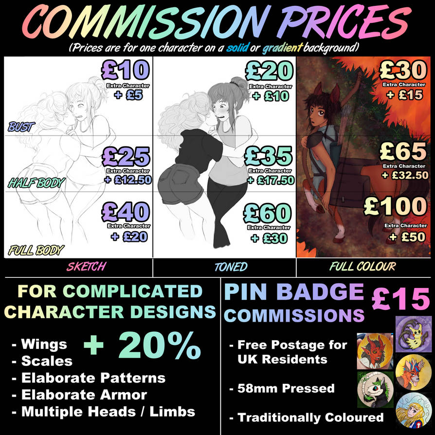 Commission Information (OPEN)