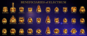 Beneficiaries of Electrum by Trecathlus