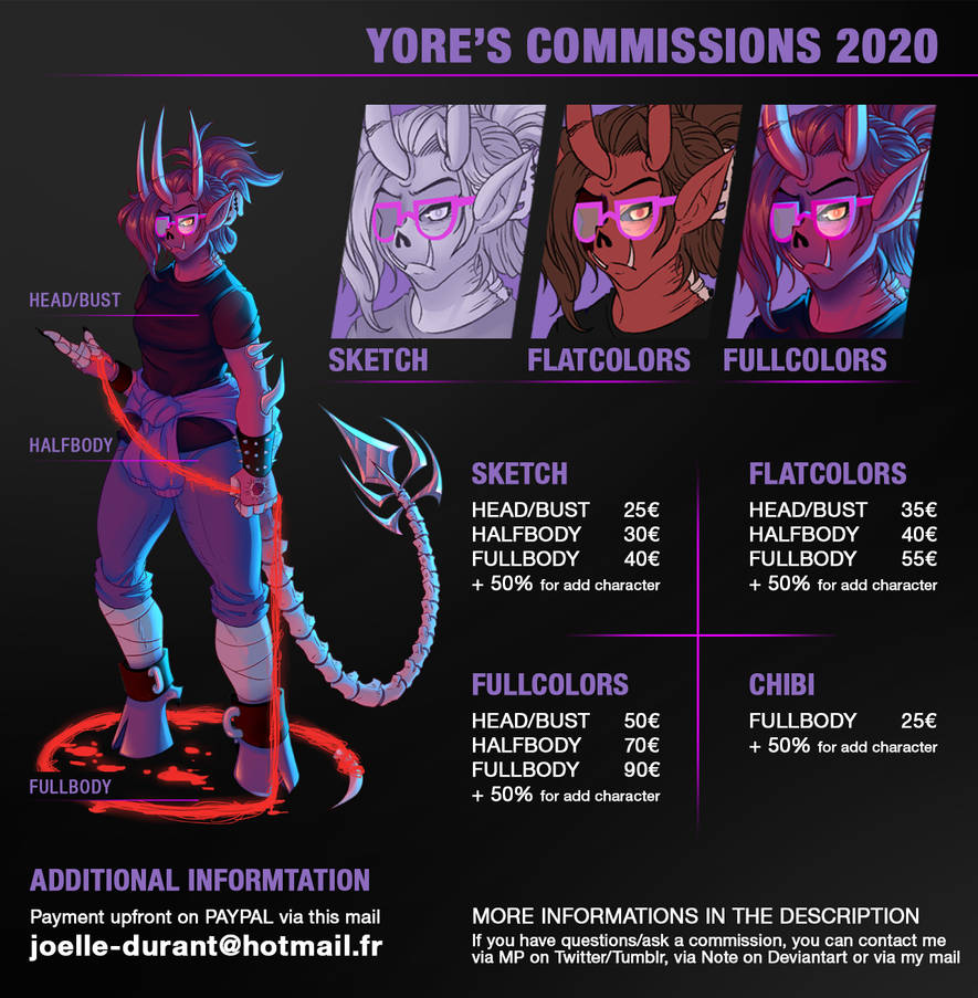 YORE'S COMMISSION 2020