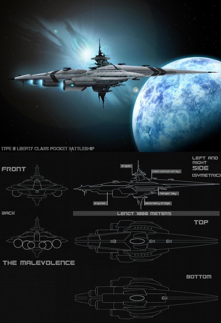 The Malevolence by walcor