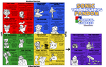 The Sonic Fandom Political Compass by FunnelVortex