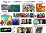 Edgy sheltered conservative furry starterpack by FunnelVortex