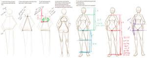 how I draw basic woman figure