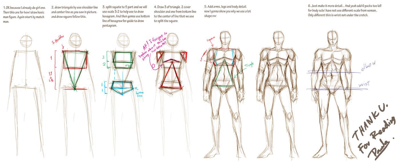 how I draw basic man figure by pandabaka on DeviantArt