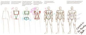 how I draw basic man figure