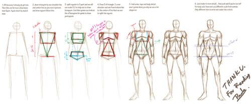 how I draw basic man figure by pandabaka