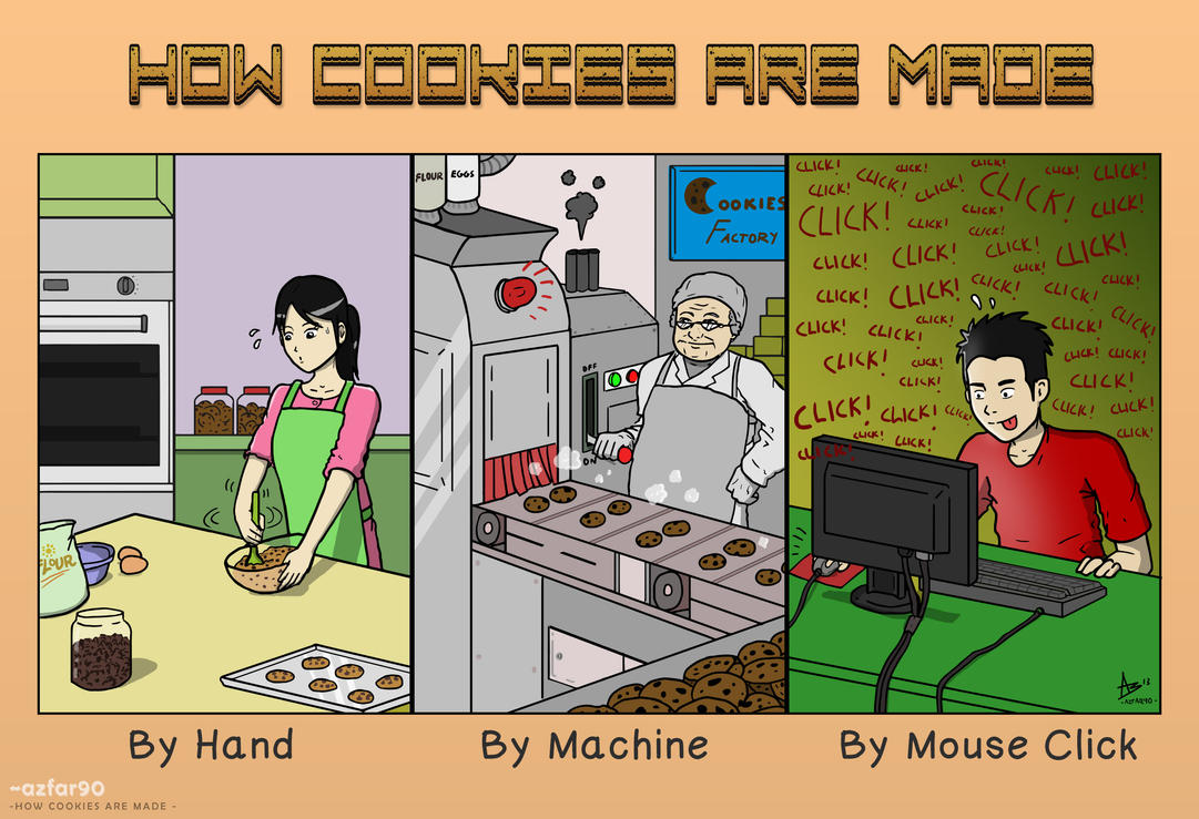 How Cookies Are Made by azfar-90
