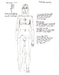 FemaleBodyProportions_Original