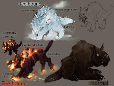DT concepts - Hound types
