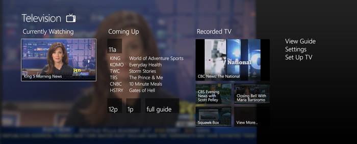 Immersive Television