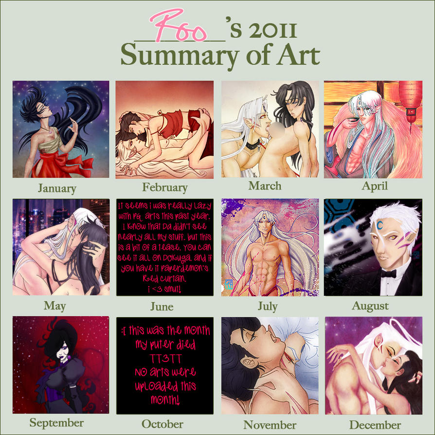 20ii Art Summary... A year of Smut by sugar0o