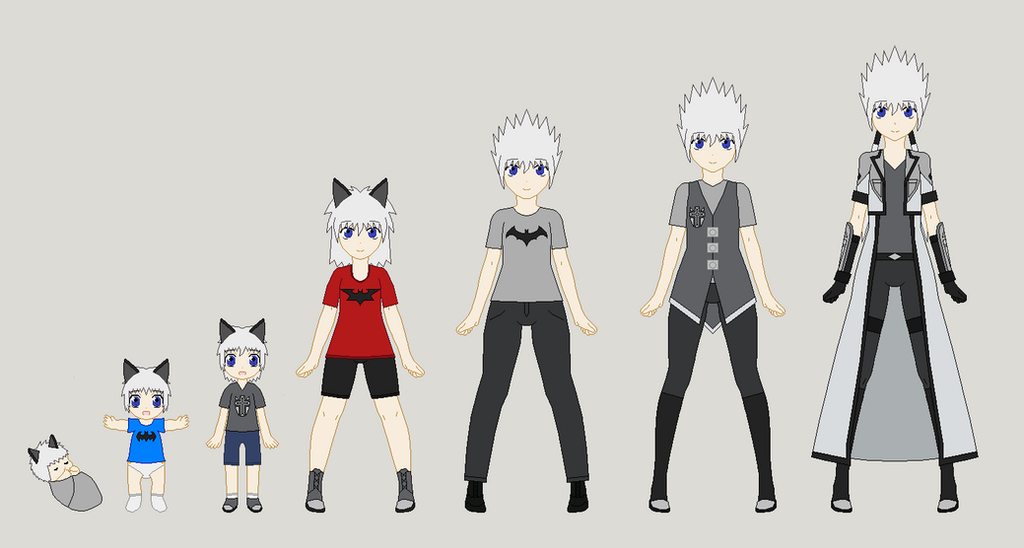 Anime Characters Age : Pokemon character generator images