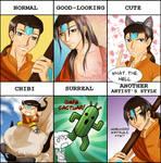 Style Meme: Rinzen