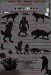 Character sheet Xarox