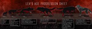 Lex's age progression sheet