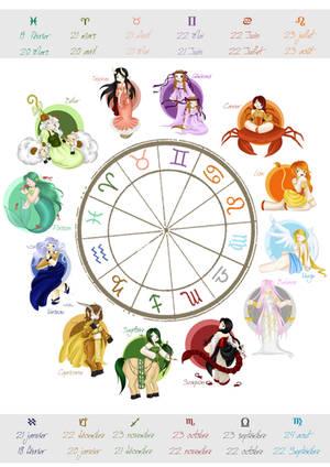 Zodiac sign by Mili-chan
