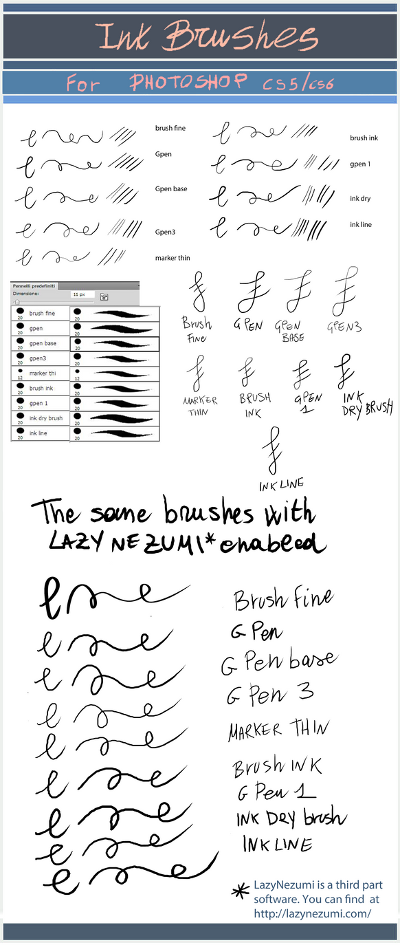 Inking brushes for Photoshop by MissChroma