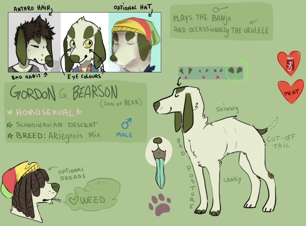 Gordon's OLD refrence sheet by fqs