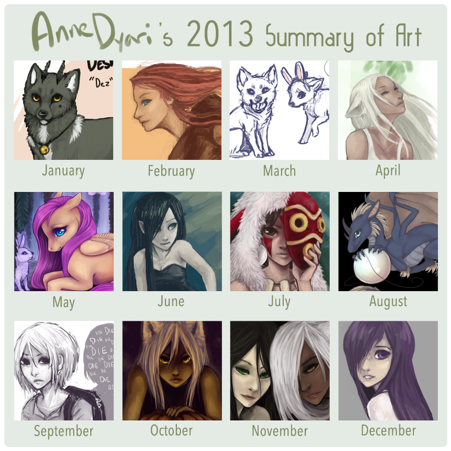 Art Summary of 2013 by AnneDyari