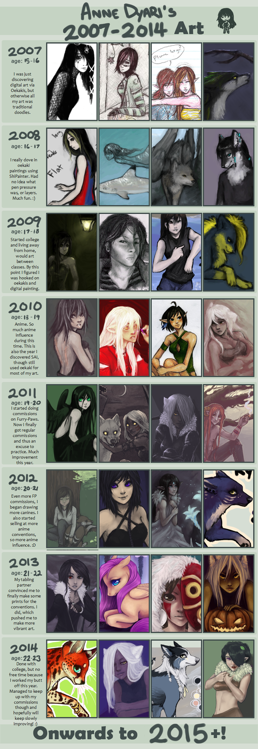 2007 and onward! by AnneDyari
