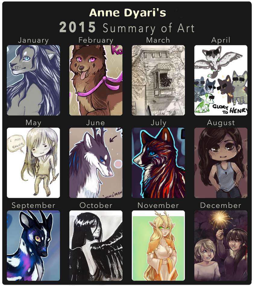 Summary of 2015 by AnneDyari