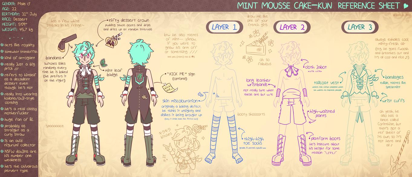 Minty-kun Ref Sheet 01 by Haulau