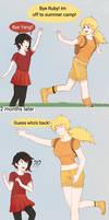 RWBY Comic: Yang's growth spurt