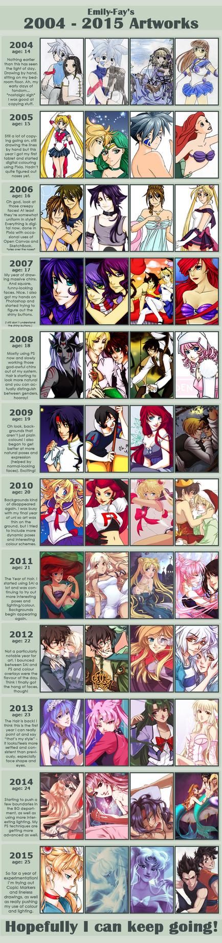 Progress: 2004 - 2015 by Emily-Fay