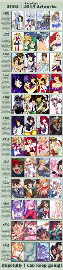 Progress: 2004 - 2015