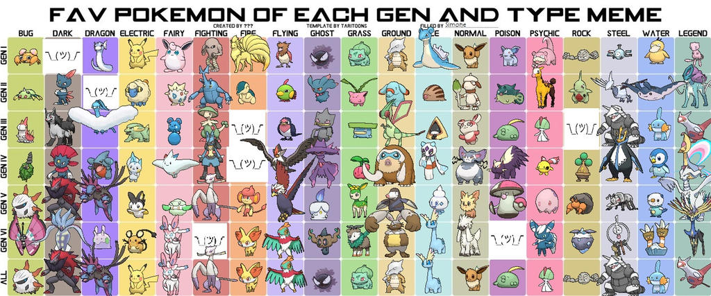 fav_pokemon_of_each_gen_and_type_meme___filled__by_theinanimatepony d8ywp3s fav pokemon of each gen and type meme (filled) by theinanimatepony