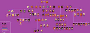WEASLEY FAMILY TREE OF AWESOME :D